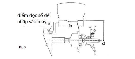 Hướng dẫn sử dụng máy cân bằng lốp tự động 1