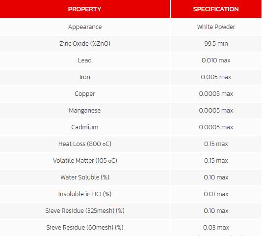 Kẽm Oxit-Zinc Oxide-ZnO